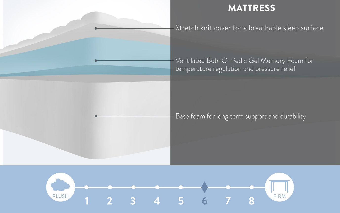 Bob-O-Pedic 9 Gel King Mattress