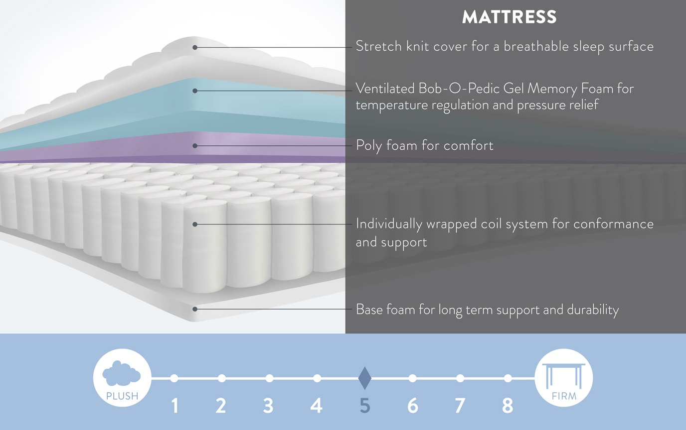 Bob-O-Pedic 9 Hybrid Twin XL Mattress