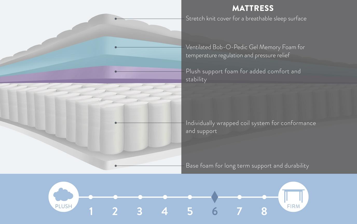 Bob-O-Pedic Hybrid Mattress