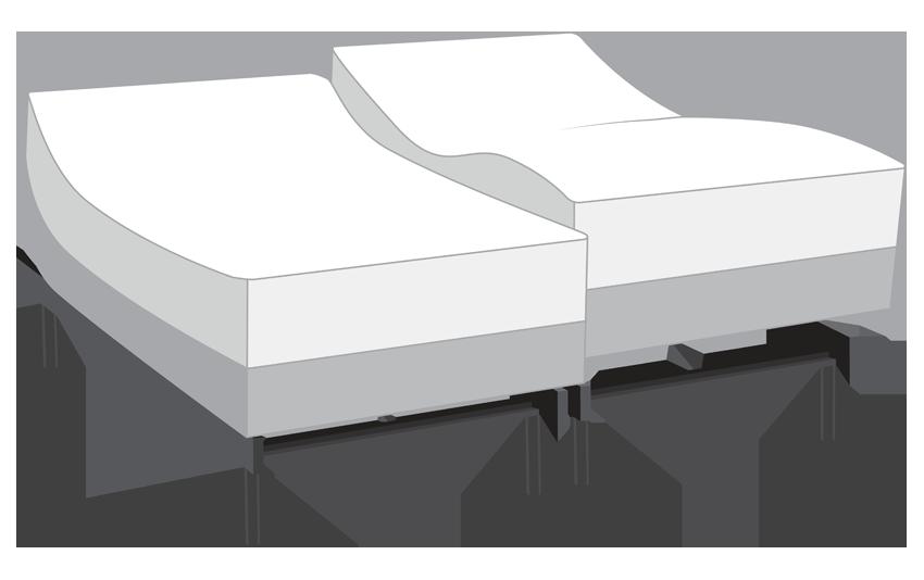 Power Bob Ultra Adjustable Bed With Bob-O-Pedic Hybrid Dual King Mattress